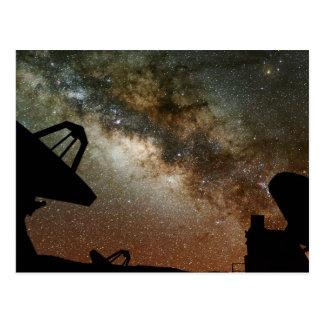 Cartão Postal Telescópios de rádio e Via Láctea