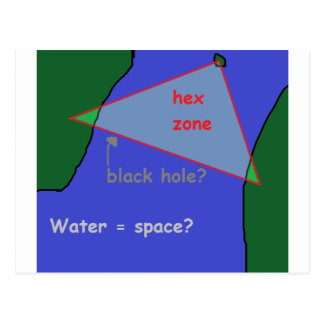Cartão Postal Triângulo de Bermuda: a teoria