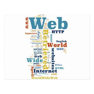 Cartão Postal WWW e Internet