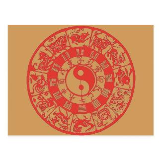 """Cartão Postal """"Zodíaco chinês """""""