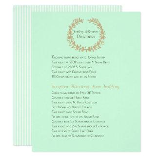 Cartão Sentidos novos do casamento e da recepção