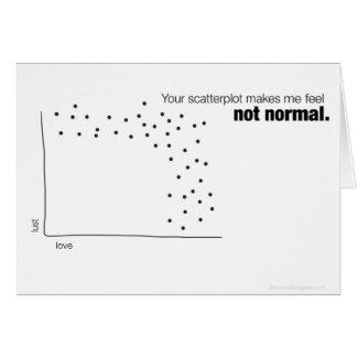 Cartão Seu Scatterplot faz-me sentir nao normal