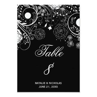 Cartão Teste padrão floral preto/branco - apresente o