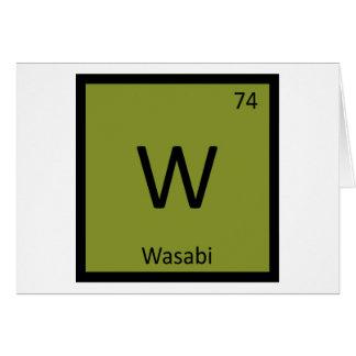 Cartão W - Símbolo da mesa periódica da química de Wasabi
