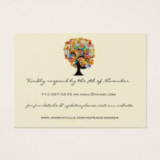 Cartões da resposta e do Web site da árvore de