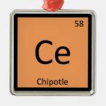Ce - mesa periódica da química da pimenta de ornamentos