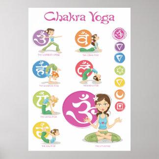 Chakra yoga Girls Illustrations Vertical posteres Pôster