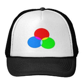Chapéu com design simples boné