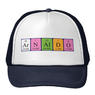 Chapéu do nome da mesa periódica de Arnaldo Boné