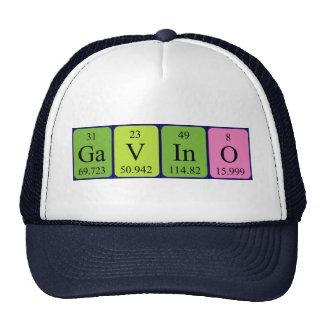 Chapéu do nome da mesa periódica de Gavino Bone