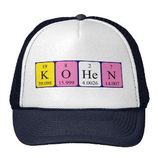 Chapéu do nome da mesa periódica de Kohen Boné