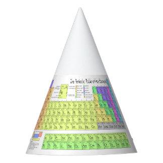 Chapéu do professor de ciências