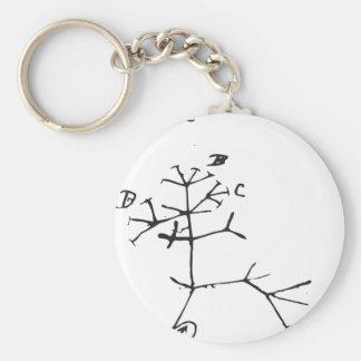 Charles Darwin - eu penso (o preto) Chaveiro