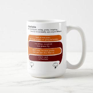charlotte caneca de café