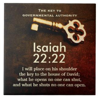 Chave do 22:22 de Isaiah à casa do verso da bíblia