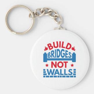 Chaveiro A construção constrói uma ponte sobre não paredes