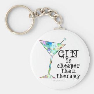 Chaveiro A GIM é mais barata do que o ` da terapia