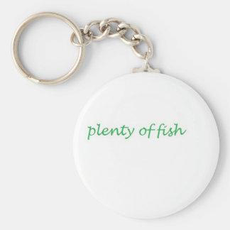 Chaveiro abundância dos peixes