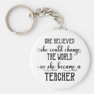 Chaveiro Acreditou que poderia mudar o professor do mundo
