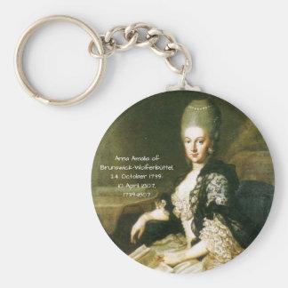 Chaveiro Anna Amalia de Brunsvique-Wolfenbuttel 1739-1807