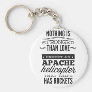 Chaveiro Apache