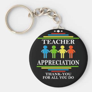 Chaveiro Apreciação do professor obrigado para tudo você