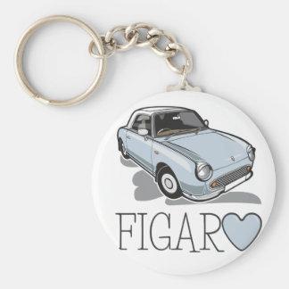 Chaveiro Aqua pálido de Nissan Figaro