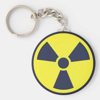 Chaveiro Armas nucleares táticas