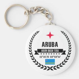 Chaveiro Aruba
