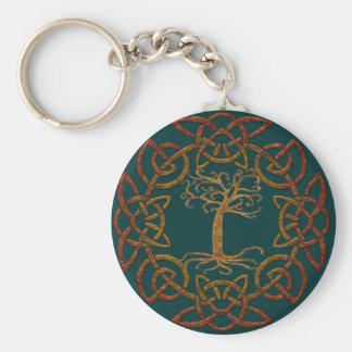 Chaveiro Árvore celta do círculo da Chave-corrente do