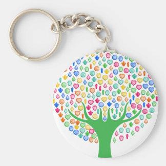 Chaveiro Árvore da gema