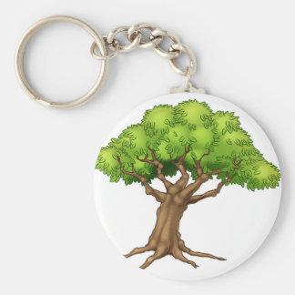 Chaveiro Árvore dos desenhos animados
