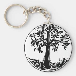 Chaveiro Árvore mágica