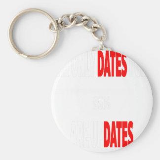 Chaveiro As únicas datas onde eu obtenho são actualizações