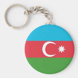 Chaveiro Azerbaijao