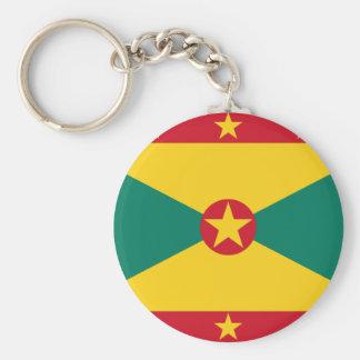 Chaveiro Baixo custo! Bandeira de Grenada