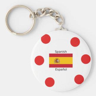Chaveiro Bandeira da espanha e design da língua espanhola