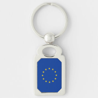 Chaveiro Bandeira da UE