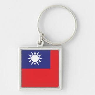 Chaveiro Bandeira de Formosa