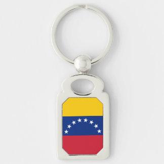 Chaveiro Bandeira de Venezuela