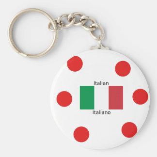 Chaveiro Bandeira italiana e design da língua de Italia