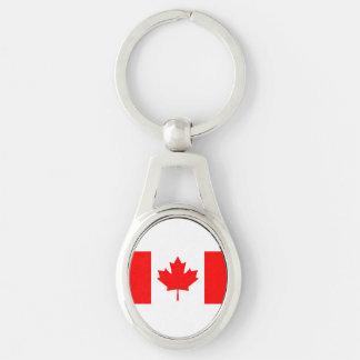 Chaveiro Bandeira nacional de Canadá, folha de bordo,