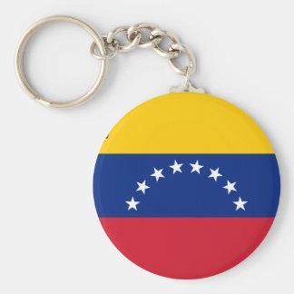 Chaveiro Bandeira venezuelana - bandeira de Venezuela -