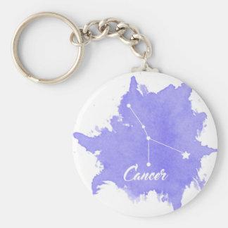 Chaveiro básico do botão do cancer