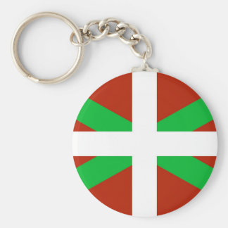 Chaveiro Basque de Ikurrina da bandeira