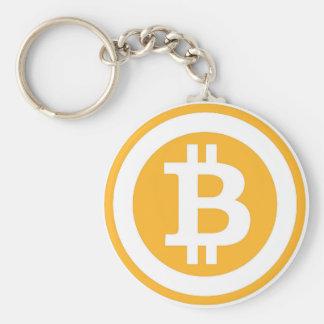 Chaveiro Bitcoin Anahtarlık