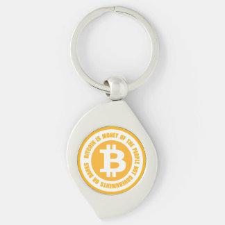 Chaveiro Bitcoin é dinheiro das pessoas não dos governos