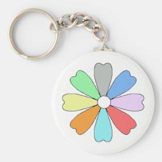 Chaveiro Botão afortunado Keychian da flor