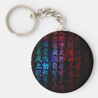 Chaveiro Caligrafia japonesa