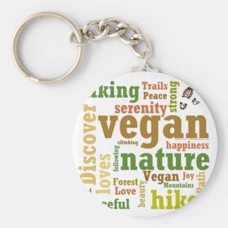 Chaveiro Caminhante do Vegan que caminha a nuvem da palavra
